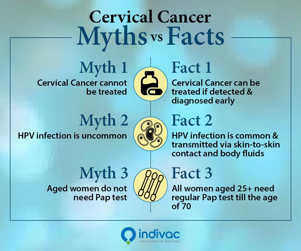 Cervical Cancer FAQs
